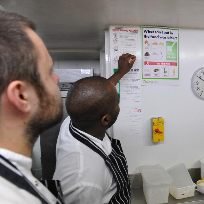 Kitchen Team Using Resources