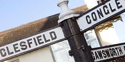 Sign post outside the pub
